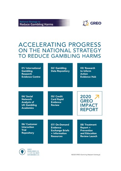 Accelerating Progress on the National Strategy to Reduce Harms