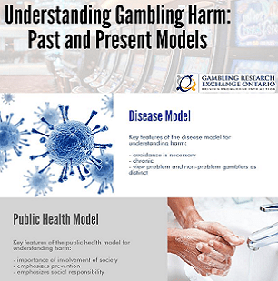 gambling research papers
